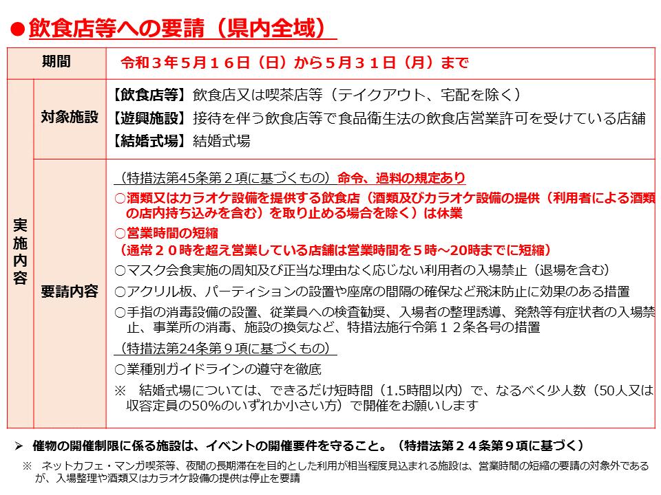 岡山 県 コロナ 最新