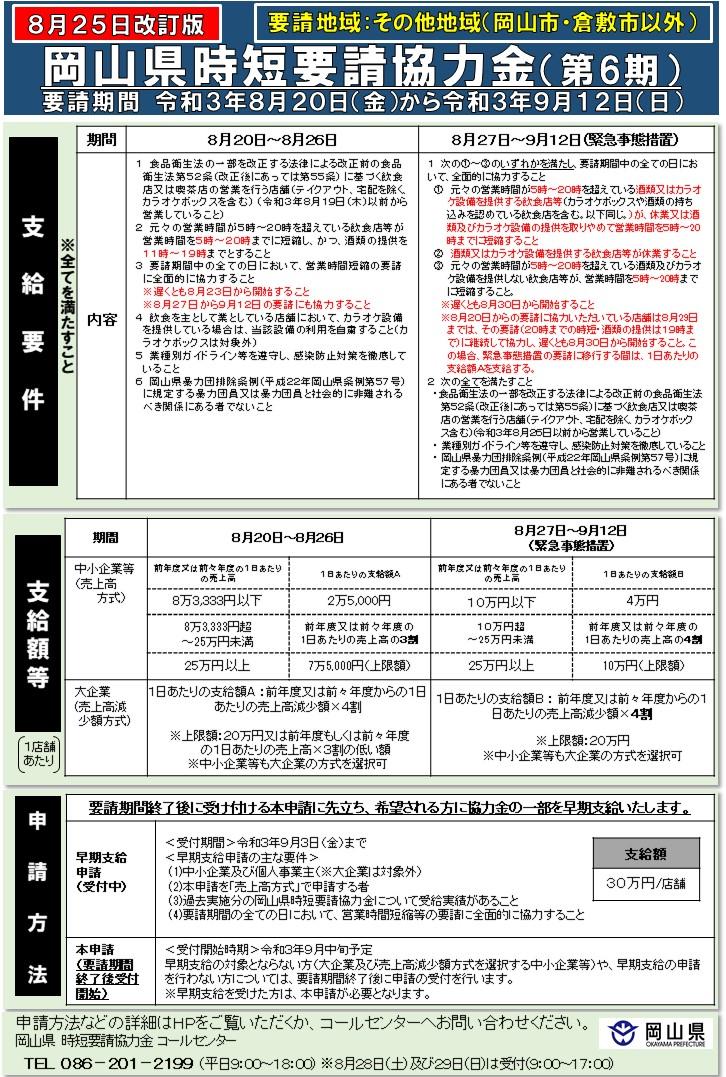 『 岡山県時短要請協力金について(第6期:8/20~9/12) 』 緊急事態措置